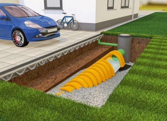 Entwässerungssysteme